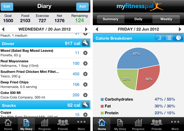 fitnesspal app screenshot