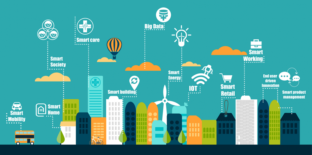 10 iot companies that promises to revolutionise the industry and the world