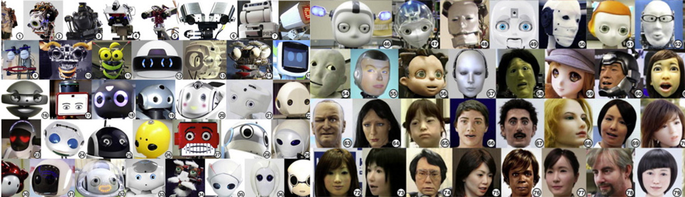 emerging tech the uncanny valley effect