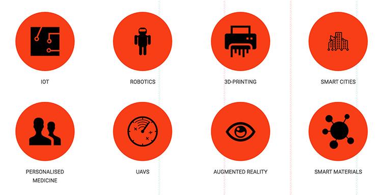 emerging-tech-summit---covered-topics-2015-wtvox