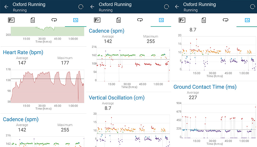 Garmin Forerunner 220 Review app heart rate and cadence