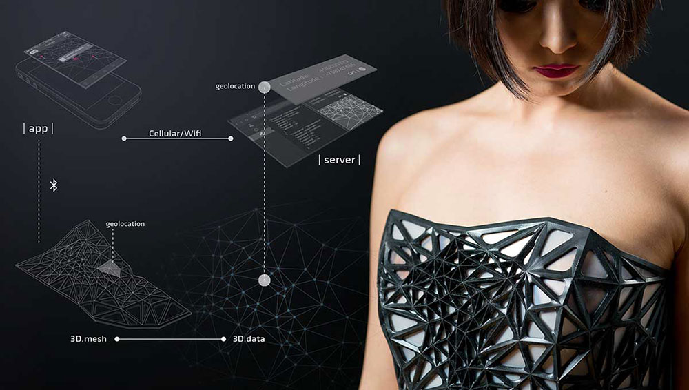 x.pose-dress-fashion-technology