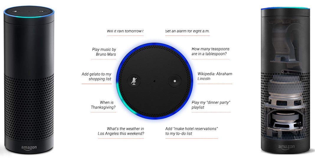 Amazon Echo - Design And Features