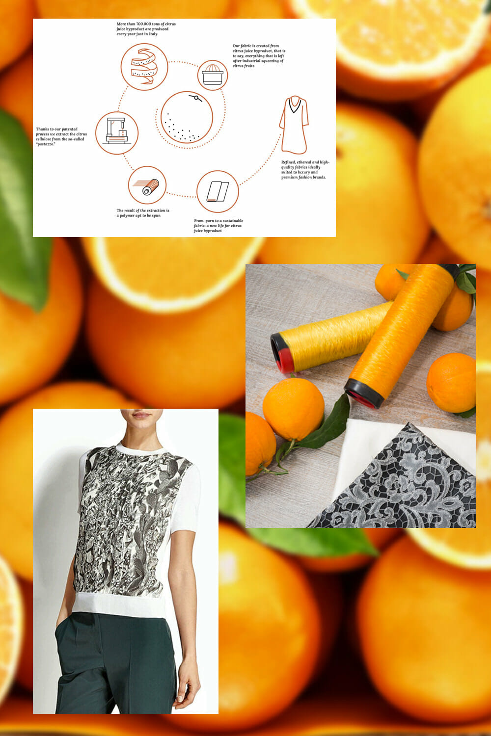 Eco friendly clothing from orange fibre