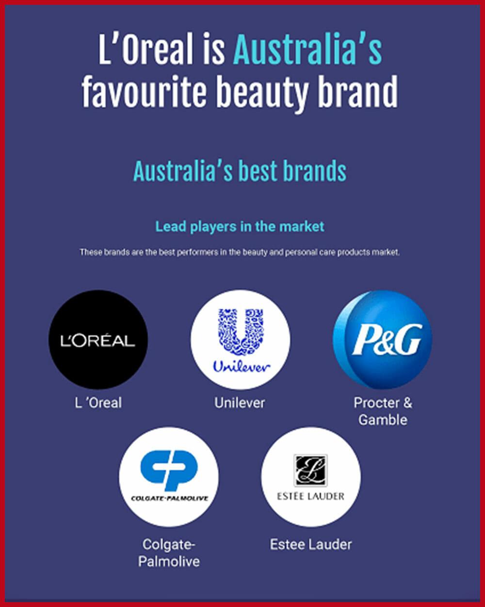 Australian's favourite beauty brand