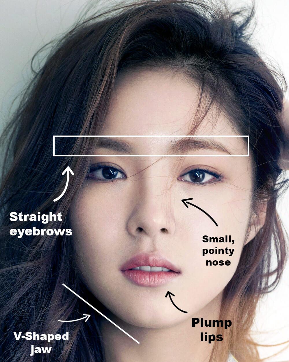 Korean beauty standards for face