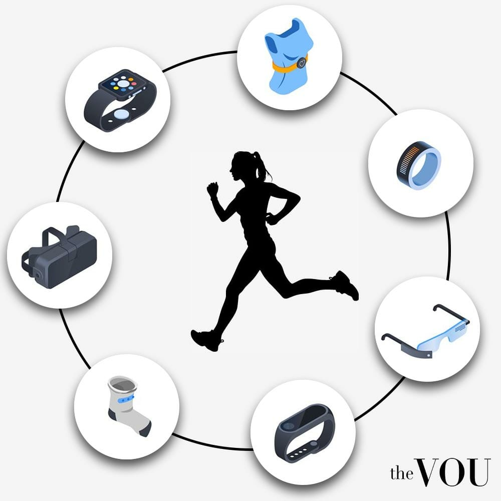 How does wearable technology work