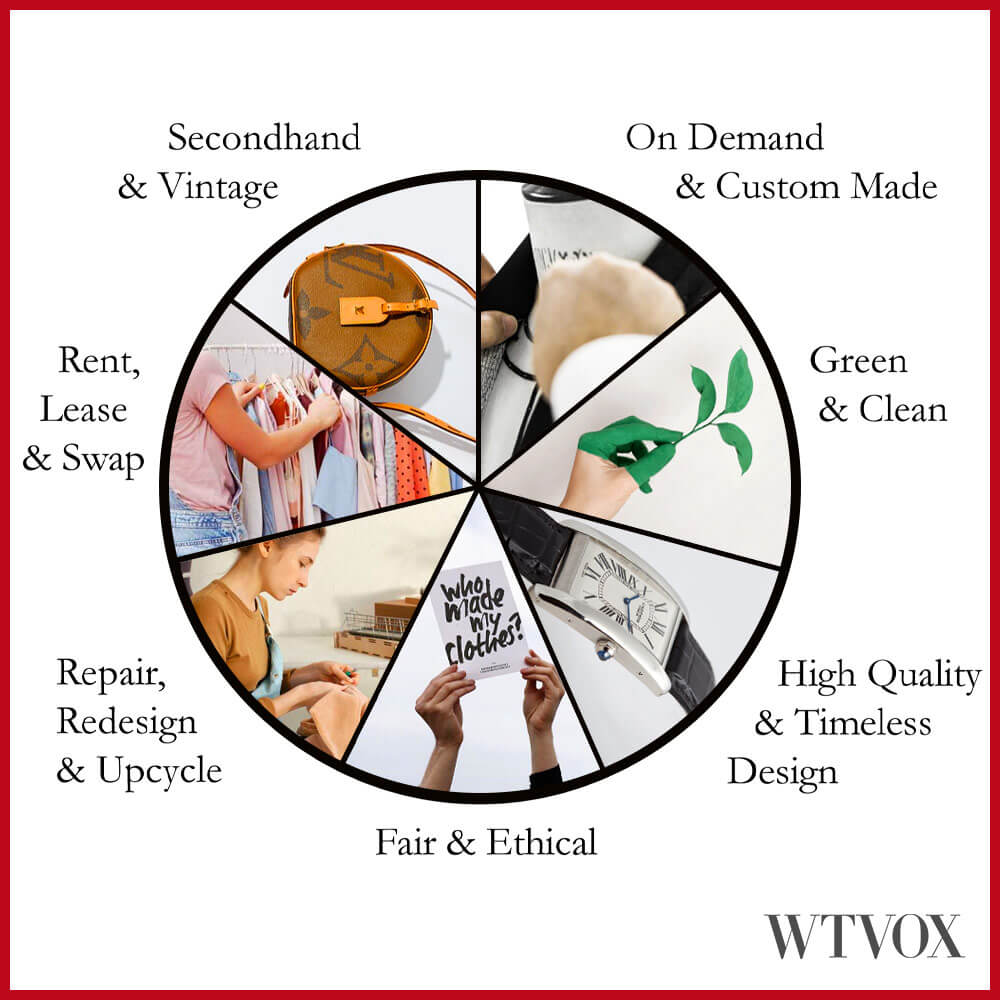 Sustainable fashion constituting parts