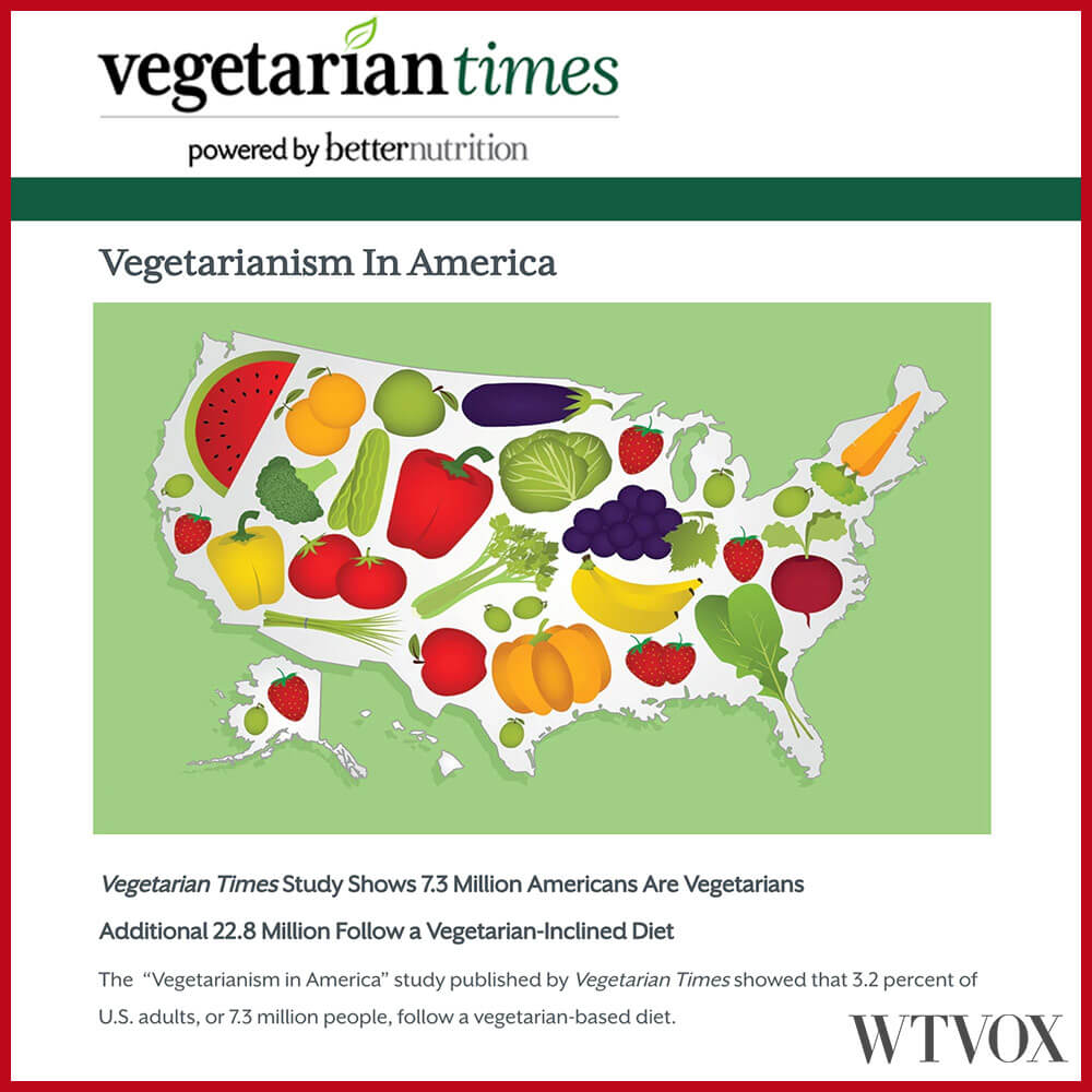 Number of vegetarians in the US