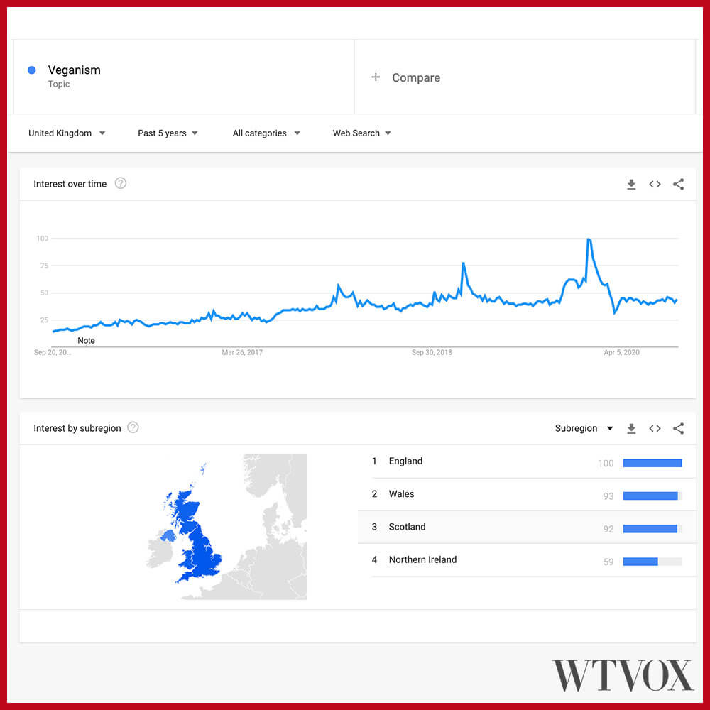 veganism search in the UK