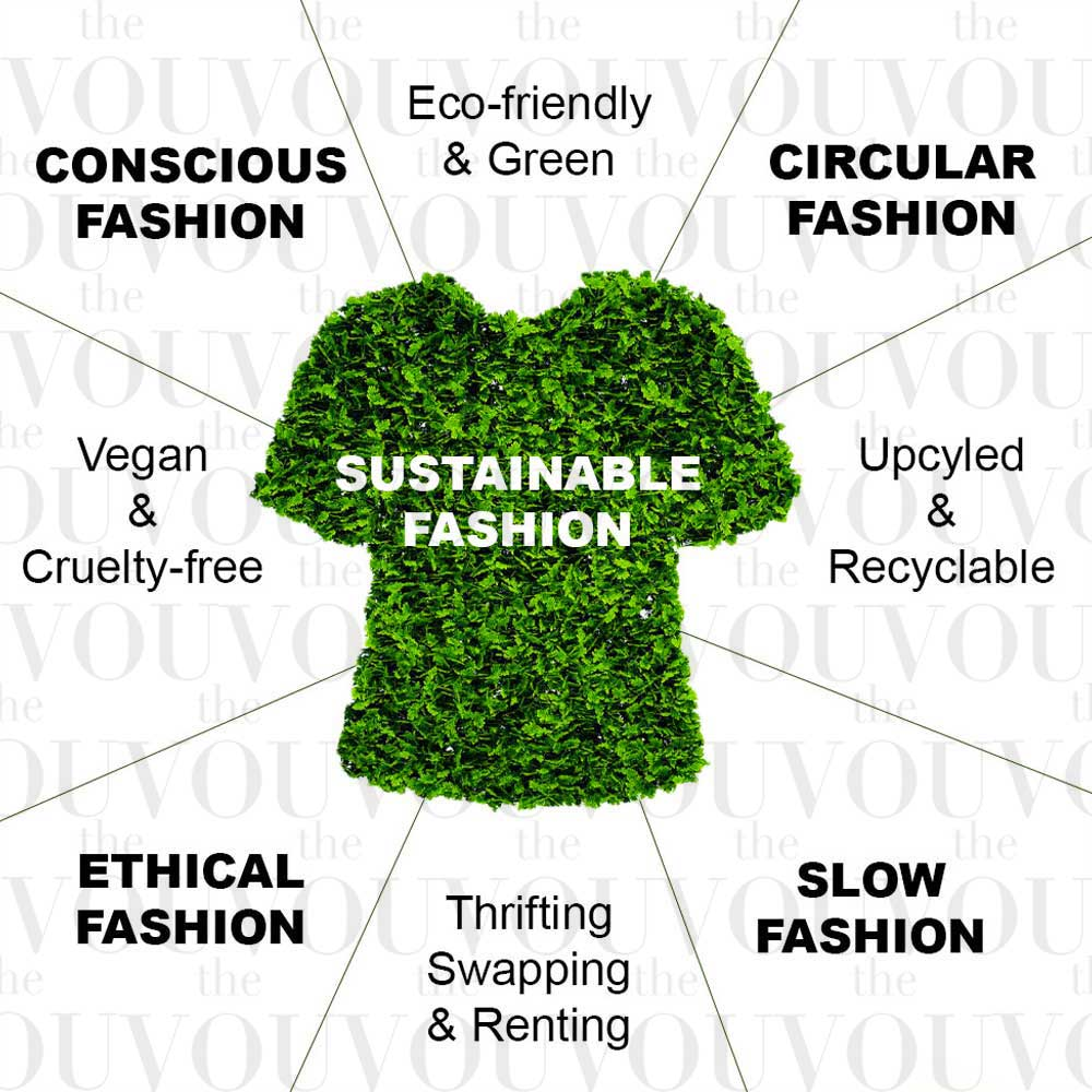 Sustainable Fashion